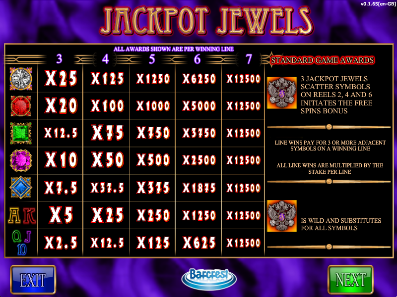 Jackpot Jewels slot paytable